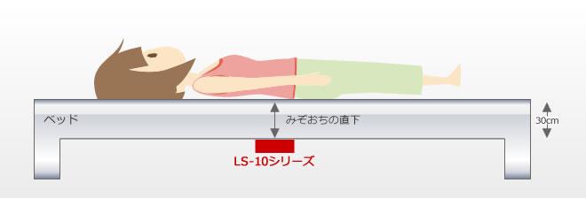 LS-10シリーズの取付位置
