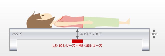 センサー取り付け位置(LS-10、MS-10兼ねる)