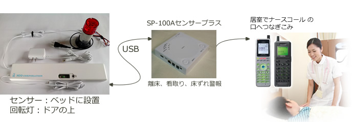 LS-101-01(介護保険レンタル認定品)