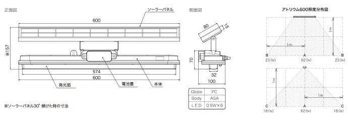 アトリウム600外形図